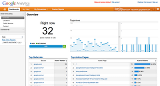 Vista en tiempo real con Google Analytics