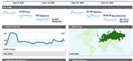 Anuncios efectivos en google adWord