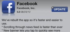 Negocios, Comunicación y Facebook